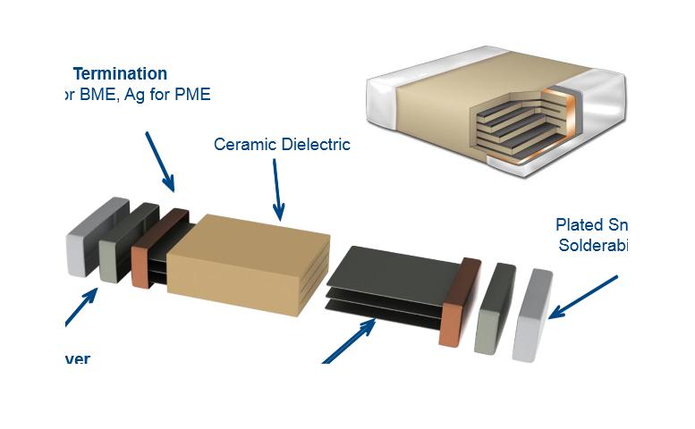 陶瓷電容膜